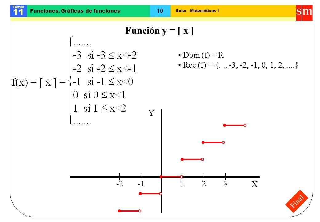 Función y = [ x ] Dom (f) = R